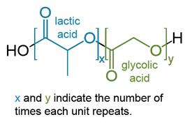 Glycolic Acid Structure